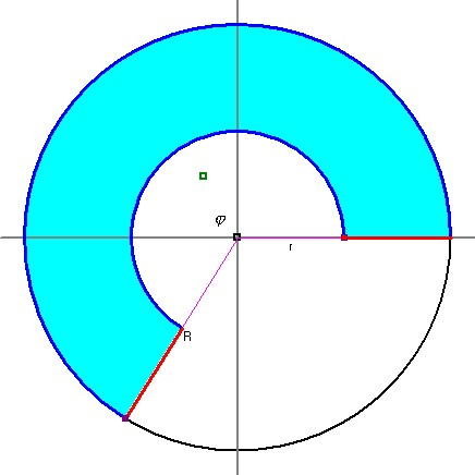 how to find a sector of a circle in math
